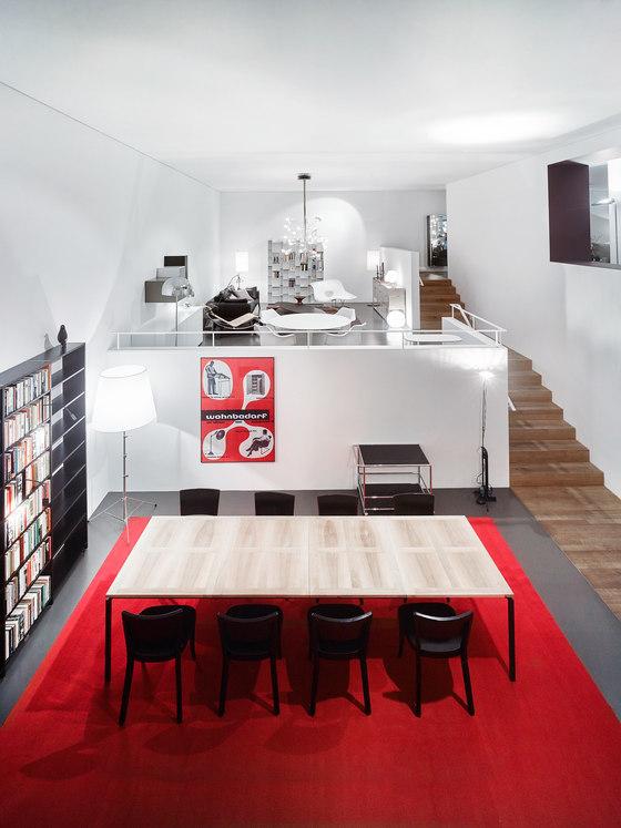 Wohnbedarf Basel AG