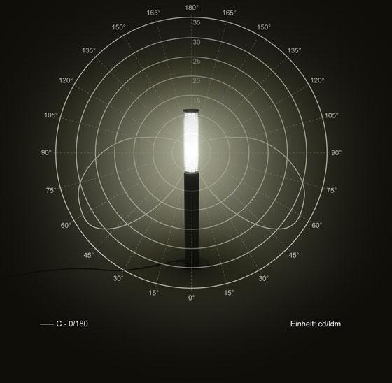 Studio Beat Karrer GmbH-Nightshade