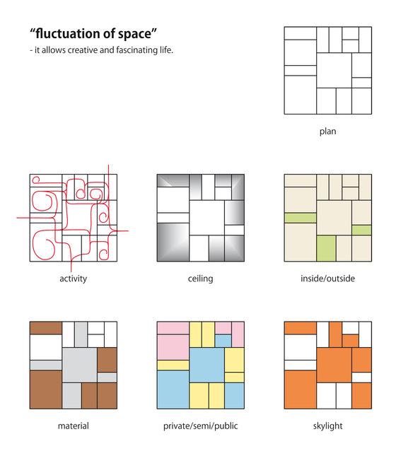 House Yagiyama von Kazuya Saito Architects | Einfamilienhäuser