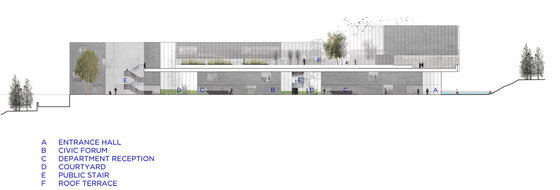 Robin Lee Architecture-Wexford County Council Headquarters