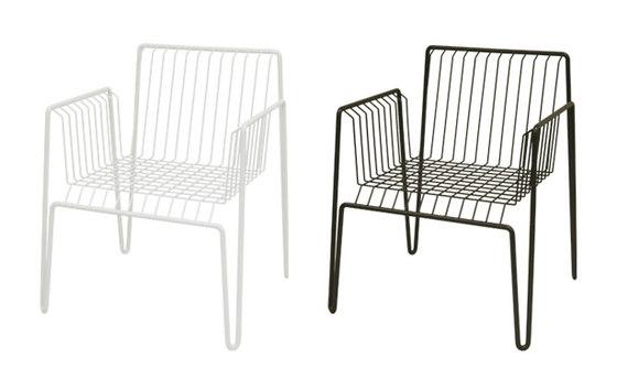 RENDS Design-Wire Frames