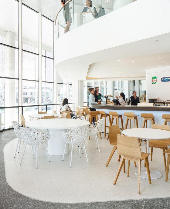 Wärtsilä Brand Hub: Unilever Brand Hub Europe By Zeitraum