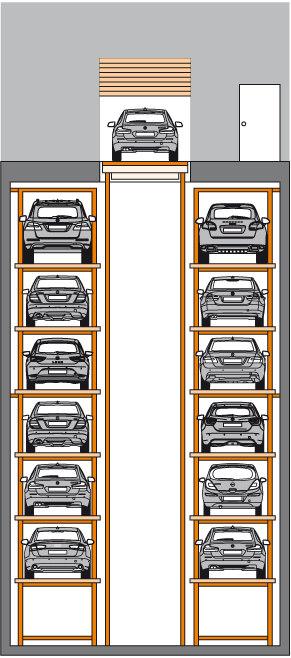 The Shard by KLAUS Multiparking   Manufacturer references