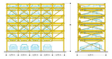 Combiparker | Manufacturer references | Wöhr