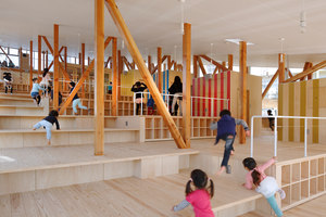 Hakusui Nursery School | Kindergärten/Krippen | Yamazaki Kentaro Design Workshop