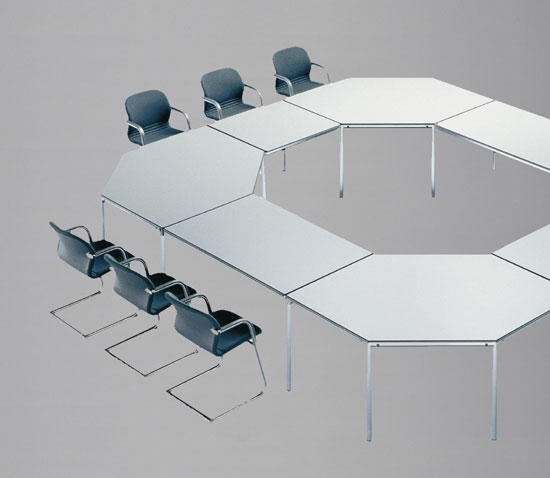 Thema table system