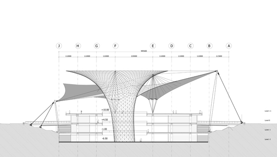 Neo Geo: geodesic construction in contemporary architecture | Aktuelles