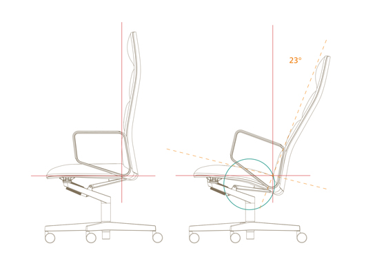 Leadchair. Design: EOOS | Product Innovations
