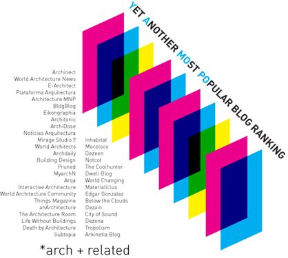 YAMoPo 2008: Yet Another Most Popular Architecture Sites Ranking | News