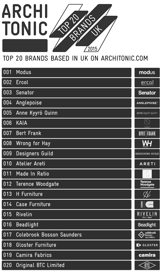 ARCHITONIC TOP 20 DESIGNERS + BRANDS IN UK | News