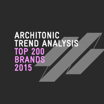 Architonic TOP 200 Brands 2015