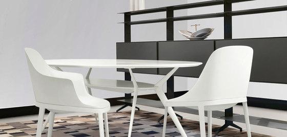 Alias profilo mobili per la casa mobili per ufficio for Alias shop milano