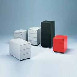 Habit Container Program