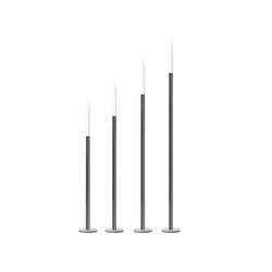 Lo candle stick