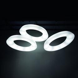 Circular Pol