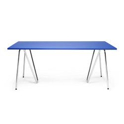 Sinus Table