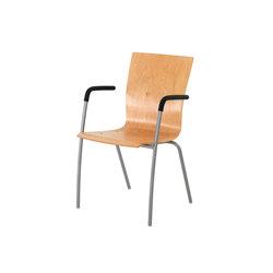 EFG Sit
