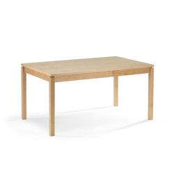 Modus Tables