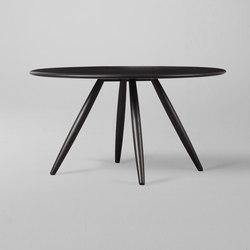 Mo Table