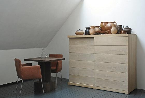 Sym chest by Pilat & Pilat
