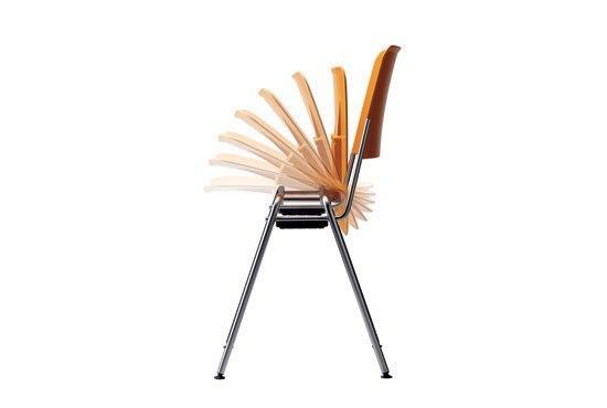 RF1 Chaise de Randers+Radius