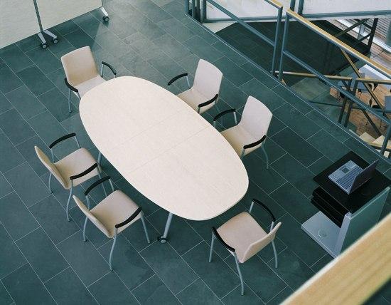 Folding_Com | Table de Bene