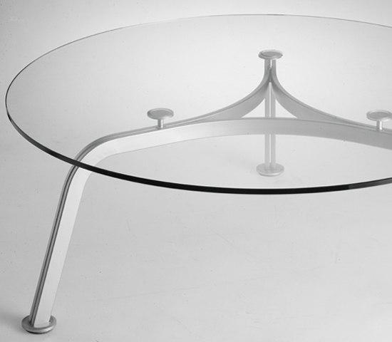 Metis Table de lapalma