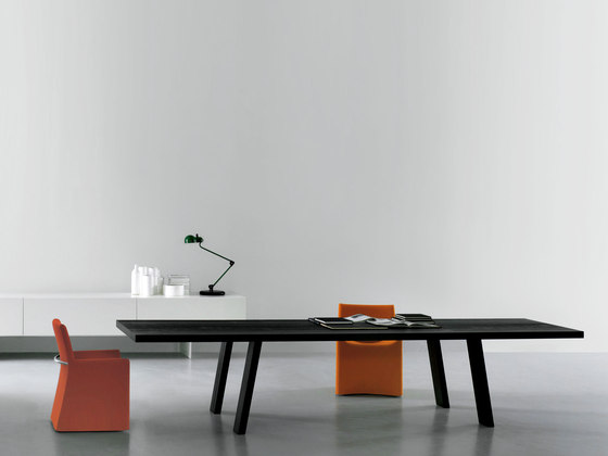 Minimo table von PORRO