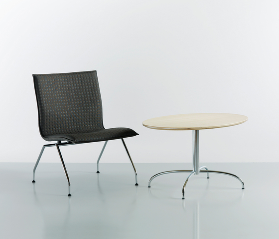 + table by Magnus Olesen