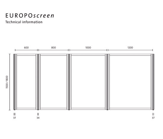 EuropoScreen by Glimakra of Sweden AB