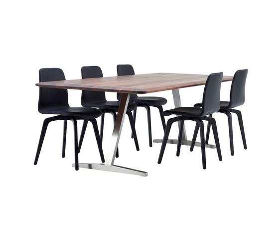 dk3-2 Table di dk3