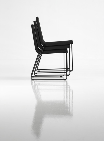 Test by Sancal