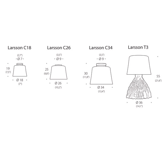 Larsson C34 Plafonnier de Luz Difusión