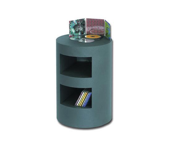 H 126 Cylinder de Hansen
