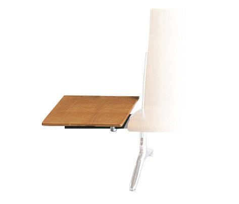 Ala madera de Forma 5