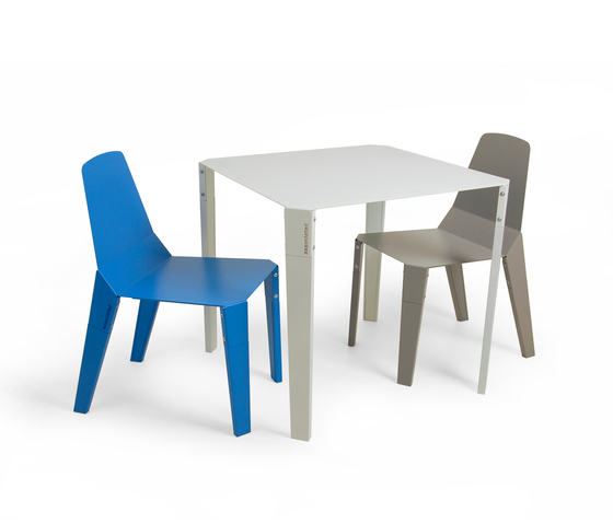 Amirite table by JSPR