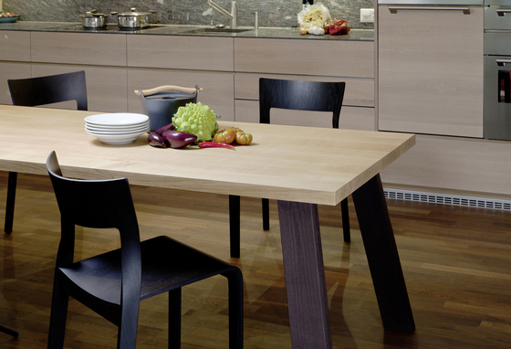 delta Table by tossa