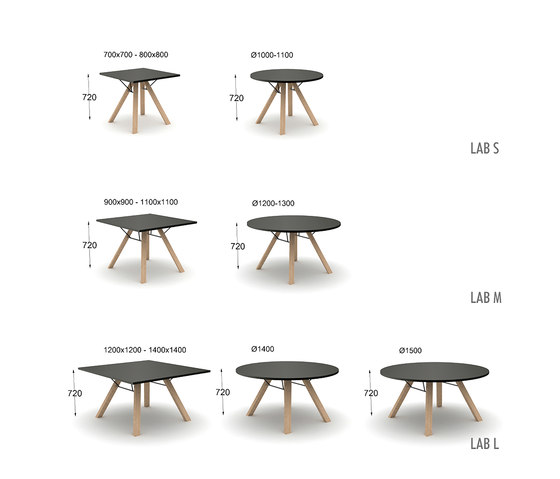 Lab Table de Inno