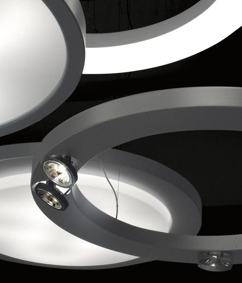 Circular de martinelli luce