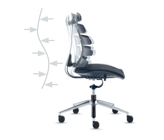 Sitagwave Swivel chair de Sitag