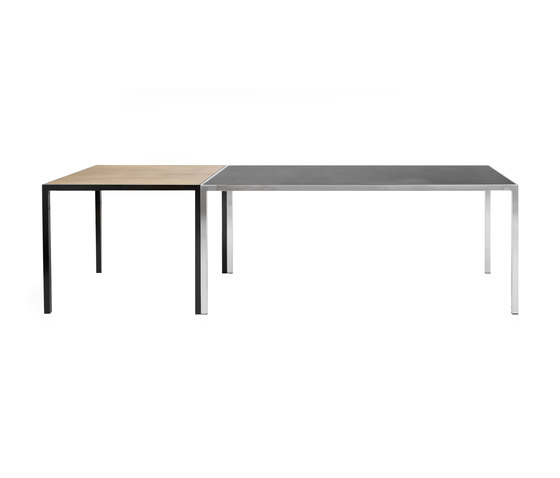mf-system | Table di mf-system