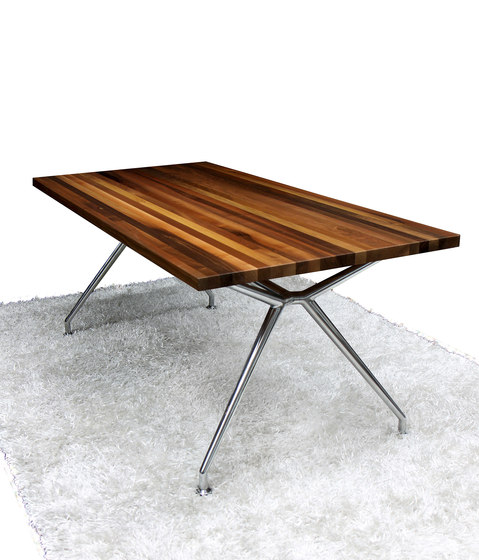 W-Table Work by Wagner