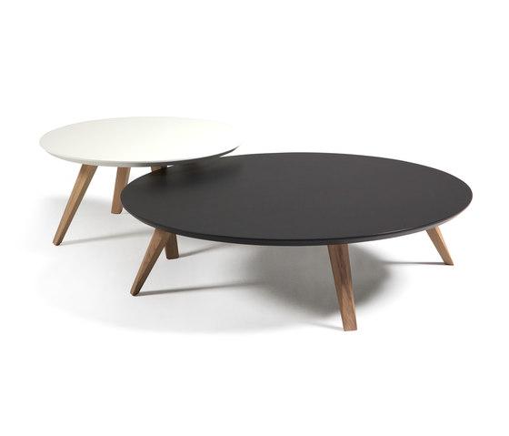 Oblique table de Prostoria
