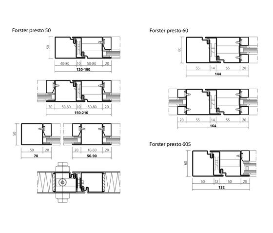 Forster presto RS | Porte coupe-feu de Forster Profile Systems