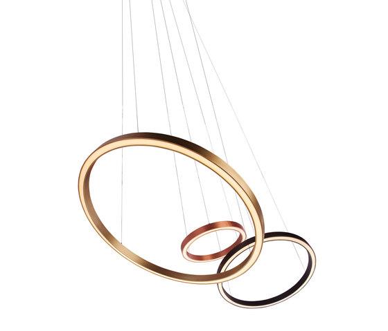 The Ring di VISO