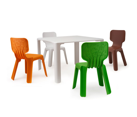 Linus Children's tables by Magis