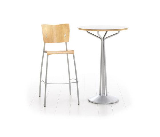 Parfait II Bar/Counter Chair by Leland International