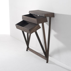 PIvot | Tables consoles | Arco