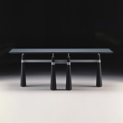 Open | Tables consoles | Imat