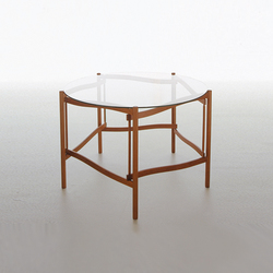 Tema 176 | Coffee tables | Karl Andersson